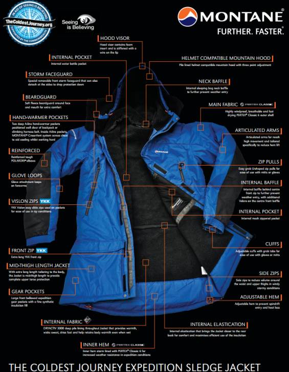 montane-coldest-journey-sledge-jacket
